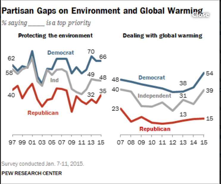 Partisan_Gabs_ClimateChange.png